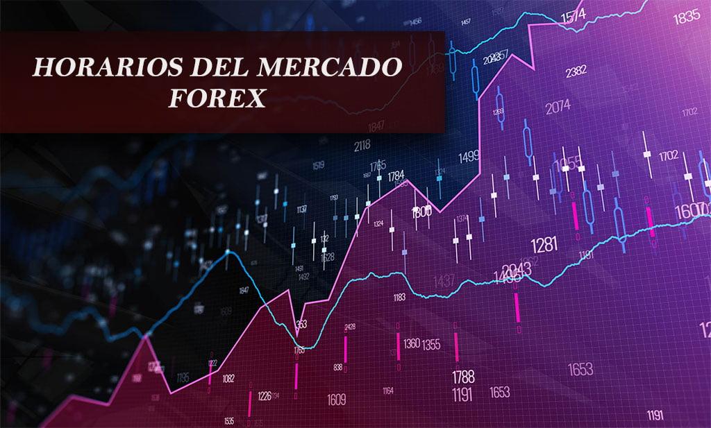 Sesion de trading ¿El mejor horario del mercado Forex?   Estafas Forex sesion de trading Sesion de trading ¿El mejor horario del mercado Forex?   Estafas Forex horatios del mercado