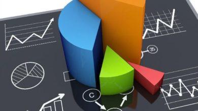 Photo of Acciones y bonos ¿Cual es su relación? | Estafas Forex acciones y bonos Acciones y bonos ¿Cual es su relación? | Estafas Forex indice crop1547155908794