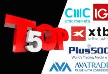 Photo of Top 5 criptobrokers| Estafas Forex top 5 criptobrokers Top 5 criptobrokers| Estafas Forex top5 220x150