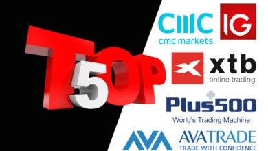 Photo of Top 5 criptobrokers| Estafas Forex top 5 criptobrokers Top 5 criptobrokers| Estafas Forex top5 390x220