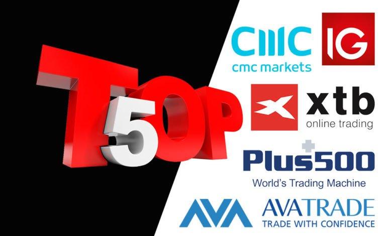 Top 5 criptobrokers| Estafas Forex top 5 criptobrokers Top 5 criptobrokers| Estafas Forex top5 780x470